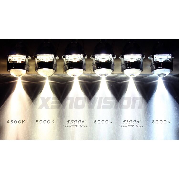 <p>Why risk choosing wrong HID parts for your Grande Punto, when we already engineered a specific upgrade kit?</p>